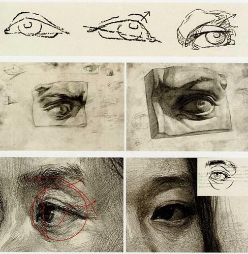 眼睛素描画法