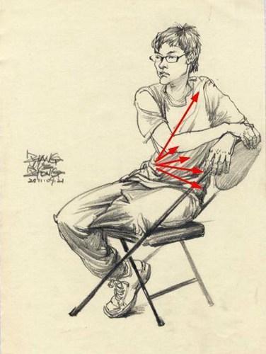 素描人物坐姿及腰图综述