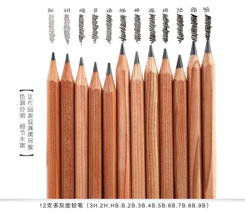 素描铅笔:型号、用途、品牌选择、削笔方法!