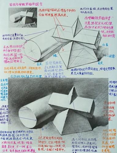 草图石膏几何图形详细手稿解释教程图