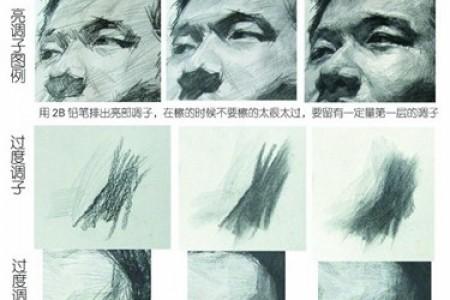央美刘斌范画 素描头像绘画步骤