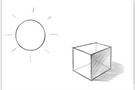 光源的种类 类型讲解