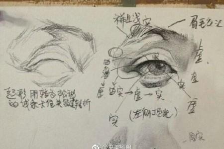 速写素描五官的画法以及详解教程图片