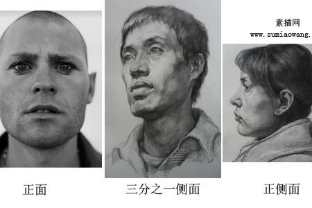 什么是素描肖像?