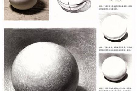 解释球体的特性,掌握好绘制的特性。
