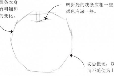 绘画和排列技巧:线条的二维空间关系