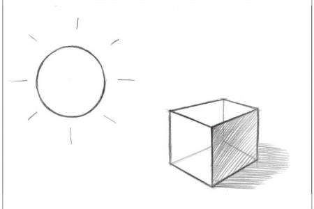 光源类型说明