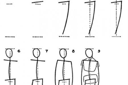 人体与头部比例与绘画步骤的解释与研究