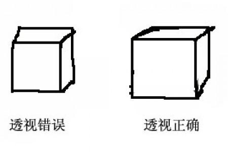 什么是视角?一点二点三点透视教程